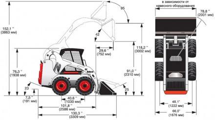Заказать аренду мини-погрузчика Bobcat S175/H